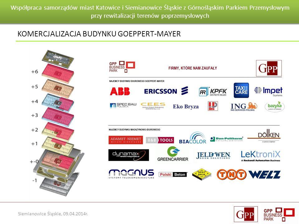Wnioski po pierwszym roku eksploatacji budynku Goeppert - Mayer Siemianowice Śląskie, 09.04.2014r. KOMERCJALIZACJA BUDYNKU GOEPPERT-MAYER Współpraca s