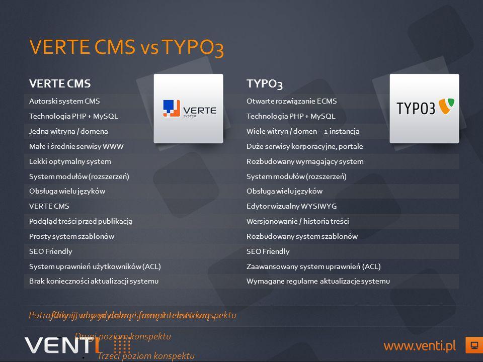 Kliknij, aby edytować format tekstu konspektu – Drugi poziom konspektu Trzeci poziom konspektu – Czwarty poziom konspektu Piąty poziom konspektu Szósty poziom konspektu Siódmy poziom konspektuKliknij, aby edytować style wzorca tekstu VERTE CMS vs TYPO3 VERTE CMSTYPO3 Autorski system CMSOtwarte rozwiązanie ECMS Technologia PHP + MySQL Jedna witryna / domenaWiele witryn / domen – 1 instancja Małe i średnie serwisy WWWDuże serwisy korporacyjne, portale Lekki optymalny systemRozbudowany wymagający system System modułów (rozszerzeń) Obsługa wielu języków VERTE CMSEdytor wizualny WYSIWYG Podgląd treści przed publikacjąWersjonowanie / historia treści Prosty system szablonówRozbudowany system szablonów SEO Friendly System uprawnień użytkowników (ACL)Zaawansowany system uprawnień (ACL) Brak konieczności aktualizacji systemuWymagane regularne aktualizacje systemu Potrafimy stworzyć dobrą stronę internetową …
