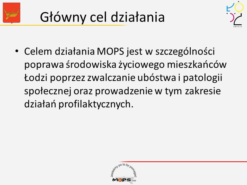Główny cel działania Celem działania MOPS jest w szczególności poprawa środowiska życiowego mieszkańców Łodzi poprzez zwalczanie ubóstwa i patologii s