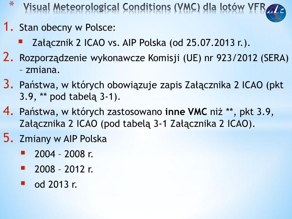 Państwa, w których zastosowano inne VMC niż **, pkt 3.9, Załącznika 2 ICAO (pod tabelą 3-1 Załącznika 2 ICAO) 1.Dania: widzialność – 3 km prędkość przyrządowa (IAS) – 140 kts (260 km/h), 2.Estonia: widzialność – 5 km w dzień i 8 km w nocy, dla samolotów CAT kategorii A i B – 3 km, (IAS) 140 kt, dla śmigłowców CAT – 1,5 km (krótkotrwale 800 m) w dzień i 2 km w nocy, dla śmigłowców, operacje HEMS: dzień – widzialność od 1 km do 3 km, – podstawa chmur od 300 (100 m) do 500 ft (150 m).