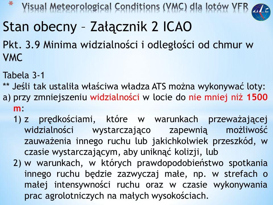 Państwa, w których zastosowano inne VMC niż **, pkt 3.9, Załącznika 2 ICAO (pod tabelą 3-1 Załącznika 2 ICAO) cd.