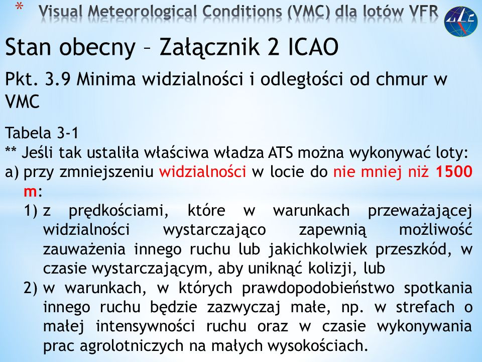 AIP Polska od 25.07.2013 r.