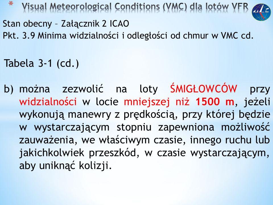 Rozporządzenie wykonawcze Komisji (UE) nr 923/2012 (SERA) cd.