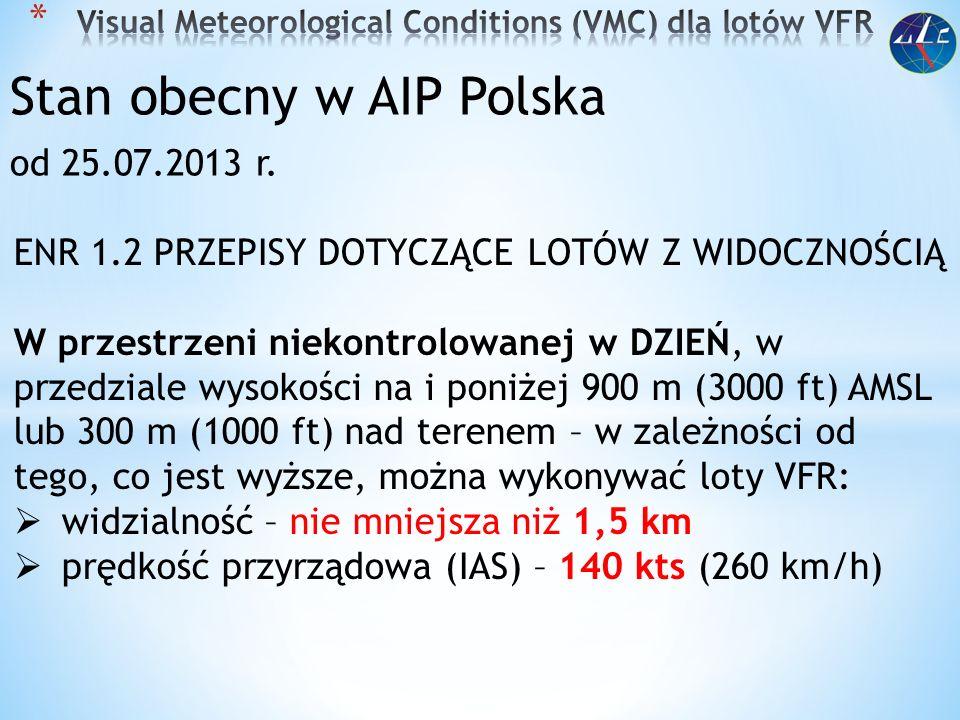 Stan obecny w AIP Polska cd.