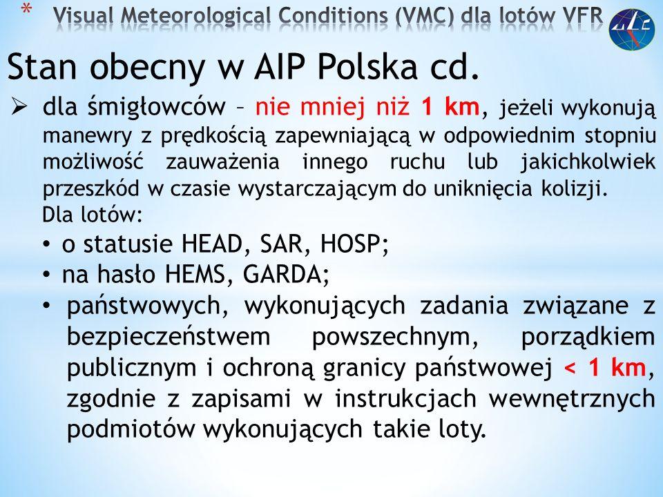 Stan obecny – Załącznik 2 ICAO Pkt.
