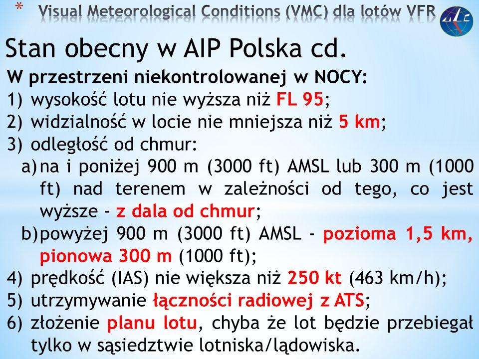 AIP Polska od 31.05.2012 r.