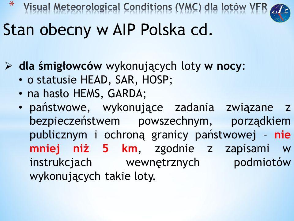 AIP Polska od 31.05.2012 r.cd.