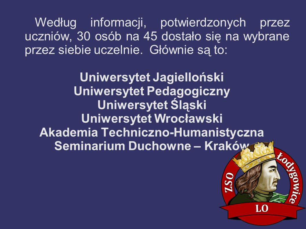 Według informacji, potwierdzonych przez uczniów, 30 osób na 45 dostało się na wybrane przez siebie uczelnie. Głównie są to: Uniwersytet Jagielloński U