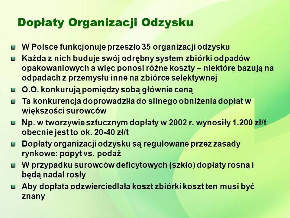 Dopłaty Organizacji Odzysku W Polsce funkcjonuje przeszło 35 organizacji odzysku Każda z nich buduje swój odrębny system zbiórki odpadów opakowaniowych a więc ponosi różne koszty – niektóre bazują na odpadach z przemysłu inne na zbiórce selektywnej O.O.