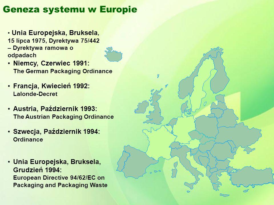 Niemcy, Czerwiec 1991: The German Packaging Ordinance Francja, Kwiecień 1992: Lalonde-Decret Austria, Październik 1993: The Austrian Packaging Ordinance Szwecja, Październik 1994: Ordinance Unia Europejska, Bruksela, Grudzień 1994: European Directive 94/62/EC on Packaging and Packaging Waste Geneza systemu w Europie Unia Europejska, Bruksela, 15 lipca 1975, Dyrektywa 75/442 – Dyrektywa ramowa o odpadach