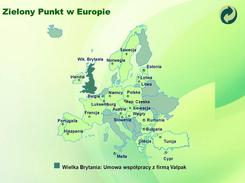 Zielony Punkt w Europie