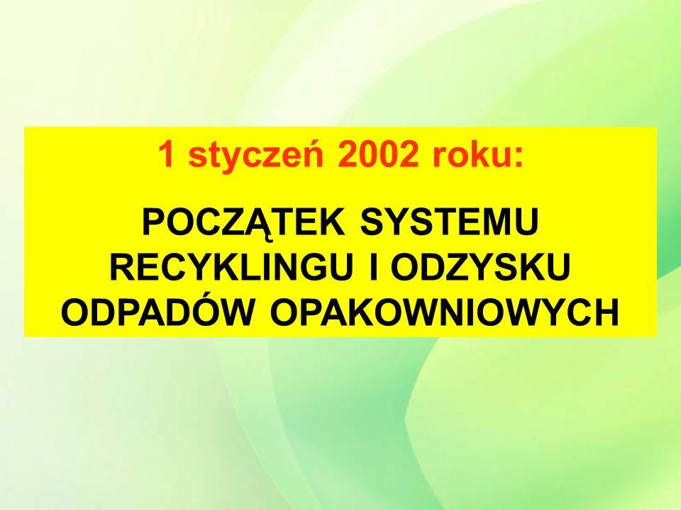 1 styczeń 2002 roku: POCZĄTEK SYSTEMU RECYKLINGU I ODZYSKU ODPADÓW OPAKOWNIOWYCH