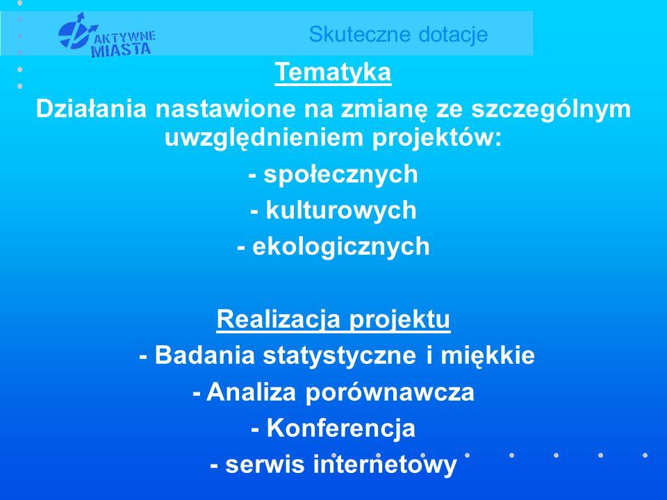 Skuteczne dotacje www.aktywnemiasta.pl