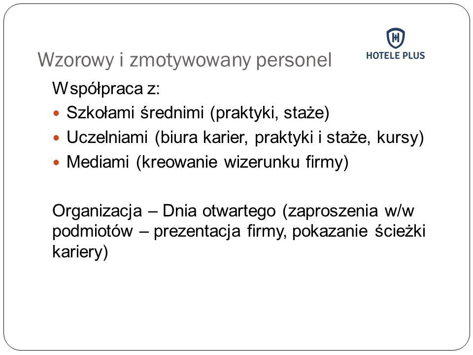 Wzorowy i zmotywowany personel Ogłoszenie: Wymagania Oczekiwania Kompetencje: a) twarde np.