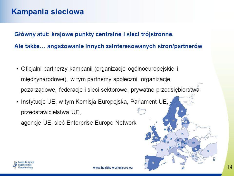 14 www.healthy-workplaces.eu Kampania sieciowa Główny atut: krajowe punkty centralne i sieci trójstronne. Ale także… angażowanie innych zainteresowany