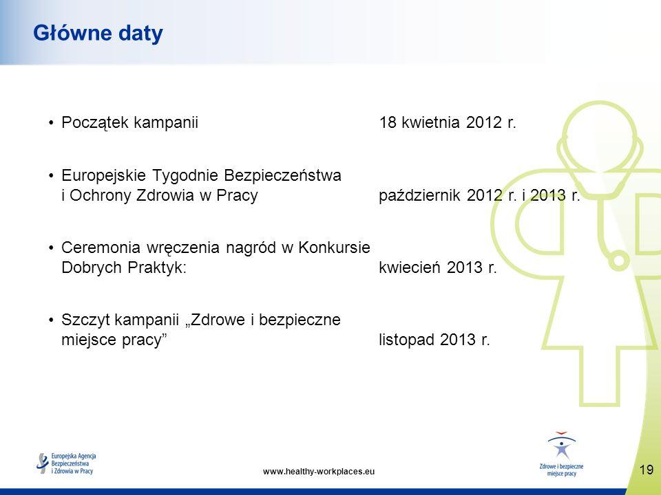 Początek kampanii18 kwietnia 2012 r. Europejskie Tygodnie Bezpieczeństwa i Ochrony Zdrowia w Pracy październik 2012 r. i 2013 r. Ceremonia wręczenia n