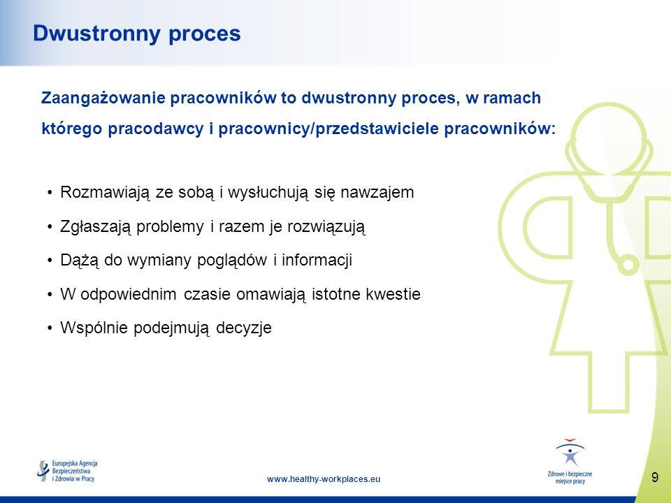 9 www.healthy-workplaces.eu Dwustronny proces Zaangażowanie pracowników to dwustronny proces, w ramach którego pracodawcy i pracownicy/przedstawiciele