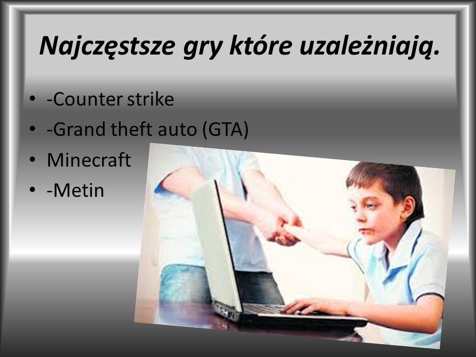Najczęstsze gry które uzależniają. -Counter strike -Grand theft auto (GTA) Minecraft -Metin