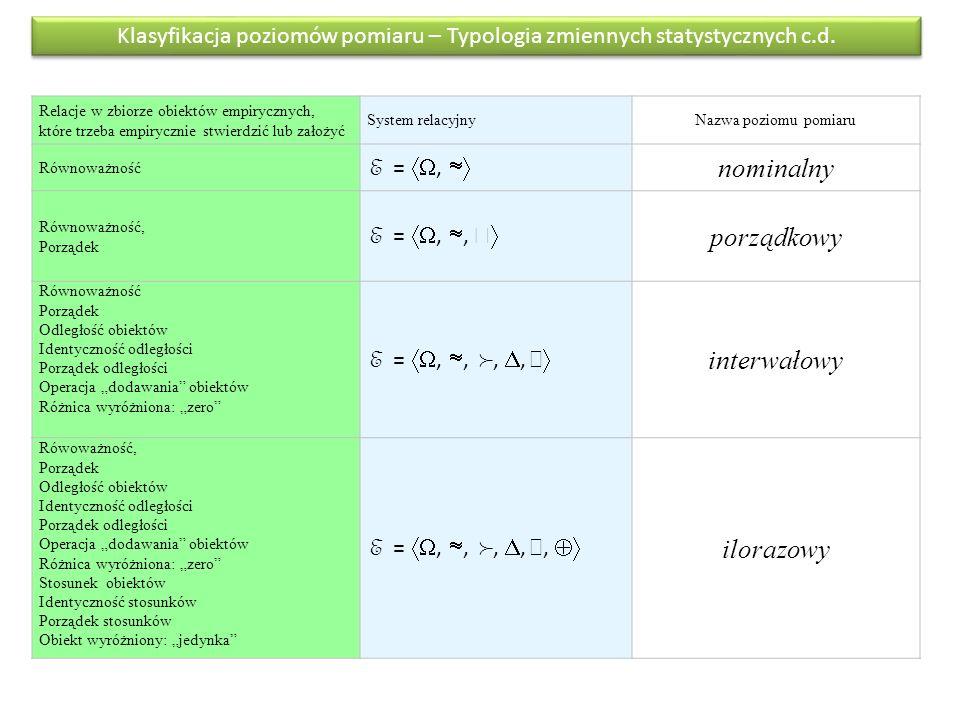 Relacje w zbiorze obiektów empirycznych, które trzeba empirycznie stwierdzić lub założyć System relacyjnyNazwa poziomu pomiaru Równoważność E =, nomin