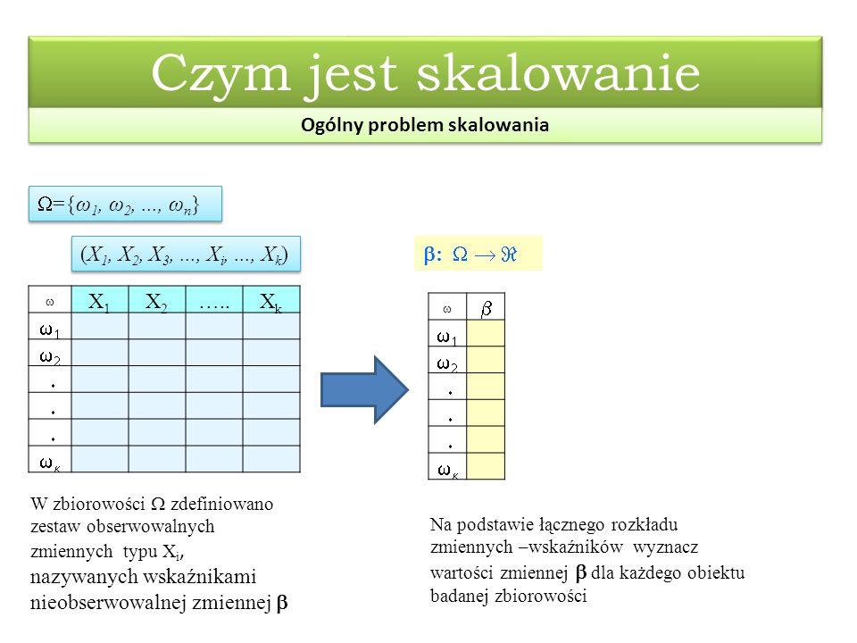 Czym jest skalowanie Ogólny problem skalowania ={ω 1, ω 2,..., ω n } (X 1, X 2, X 3,..., X i,..., X k ) : X1X1 X2X2 …..XkXk W zbiorowości zdefiniowano