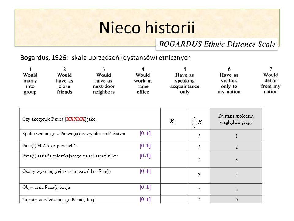 Nieco historii Bogardus, 1926: skala uprzedzeń (dystansów) etnicznych Czy akceptuje Pan(i) [XXXXX] jako: Dystans społeczny względem grupy Spokrewnione