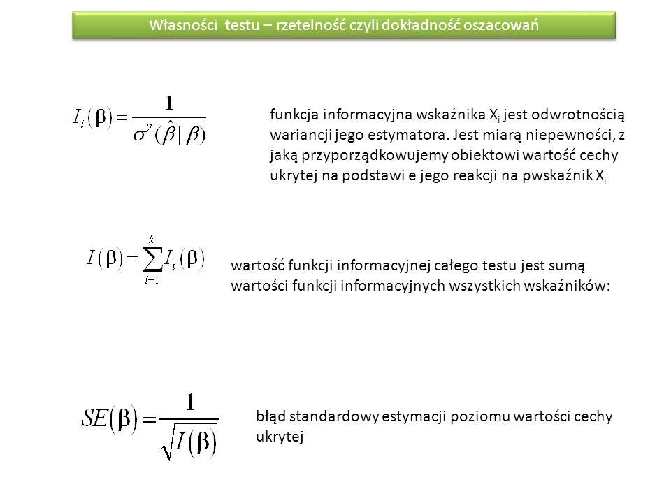 wartość funkcji informacyjnej całego testu jest sumą wartości funkcji informacyjnych wszystkich wskaźników: błąd standardowy estymacji poziomu wartośc