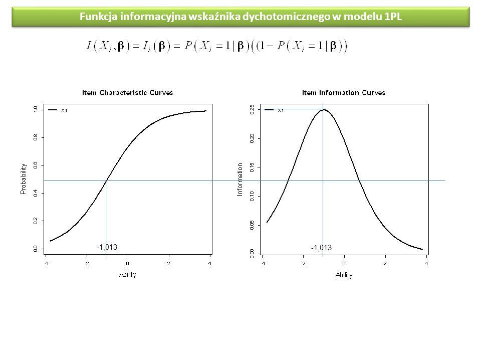 Funkcja informacyjna wskaźnika dychotomicznego w modelu 1PL -1,013