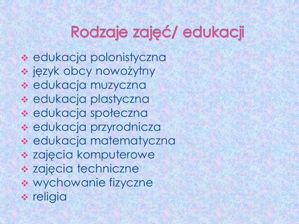 edukacja polonistyczna język obcy nowożytny edukacja muzyczna edukacja plastyczna edukacja społeczna edukacja przyrodnicza edukacja matematyczna zajęcia komputerowe zajęcia techniczne wychowanie fizyczne religia