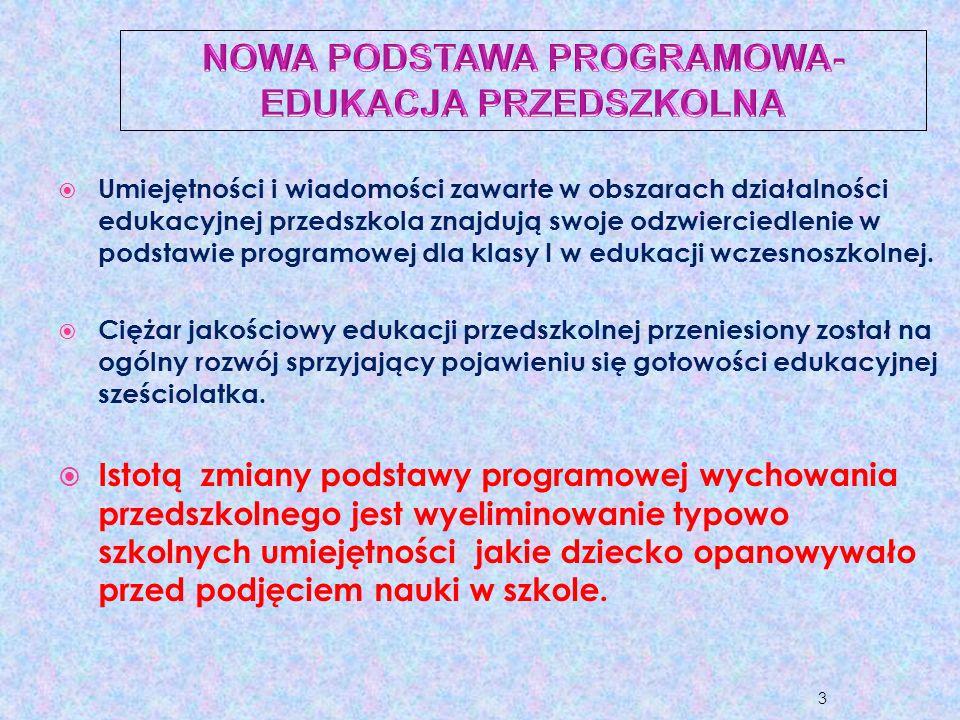 3 Umiejętności i wiadomości zawarte w obszarach działalności edukacyjnej przedszkola znajdują swoje odzwierciedlenie w podstawie programowej dla klasy I w edukacji wczesnoszkolnej.