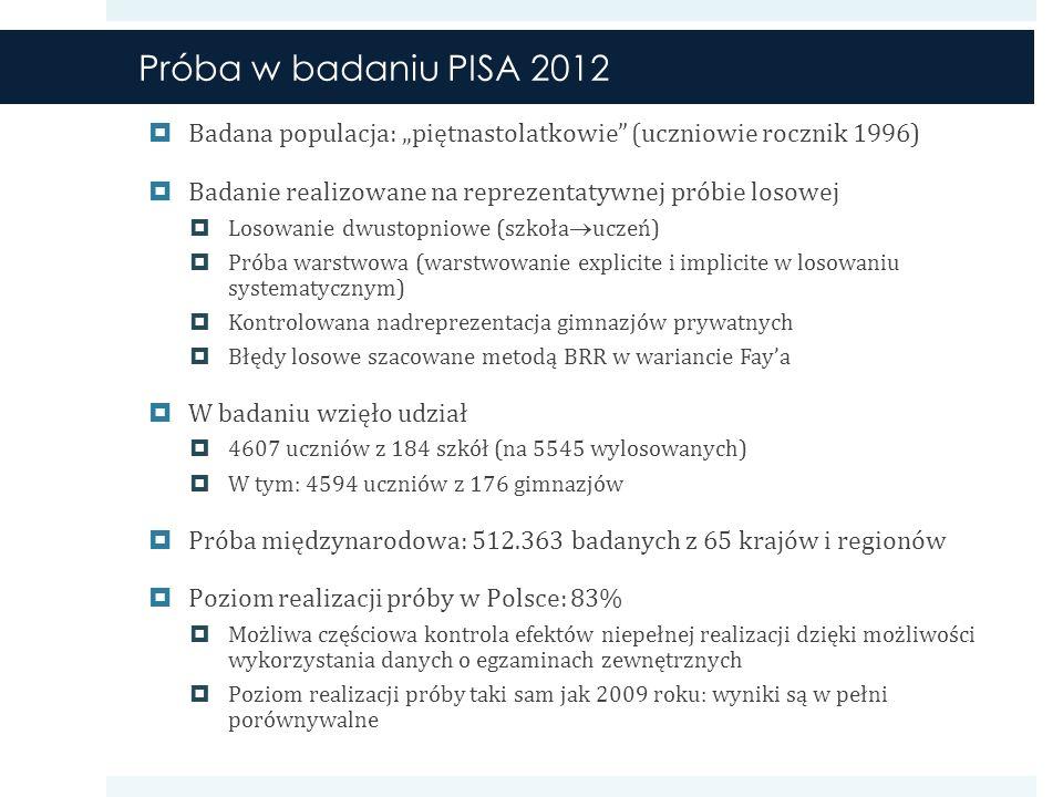 Próba w badaniu PISA 2012 Badana populacja: piętnastolatkowie (uczniowie rocznik 1996) Badanie realizowane na reprezentatywnej próbie losowej Losowanie dwustopniowe (szkoła uczeń) Próba warstwowa (warstwowanie explicite i implicite w losowaniu systematycznym) Kontrolowana nadreprezentacja gimnazjów prywatnych Błędy losowe szacowane metodą BRR w wariancie Faya W badaniu wzięło udział 4607 uczniów z 184 szkół (na 5545 wylosowanych) W tym: 4594 uczniów z 176 gimnazjów Próba międzynarodowa: 512.363 badanych z 65 krajów i regionów Poziom realizacji próby w Polsce: 83% Możliwa częściowa kontrola efektów niepełnej realizacji dzięki możliwości wykorzystania danych o egzaminach zewnętrznych Poziom realizacji próby taki sam jak 2009 roku: wyniki są w pełni porównywalne