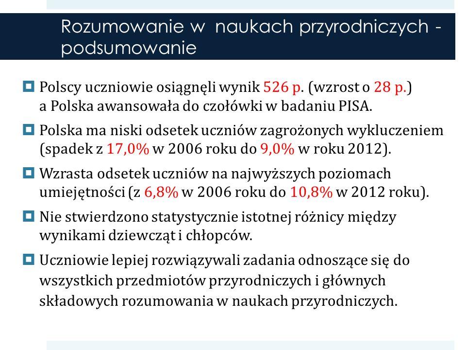 Rozumowanie w naukach przyrodniczych - podsumowanie Polscy uczniowie osiągnęli wynik 526 p.
