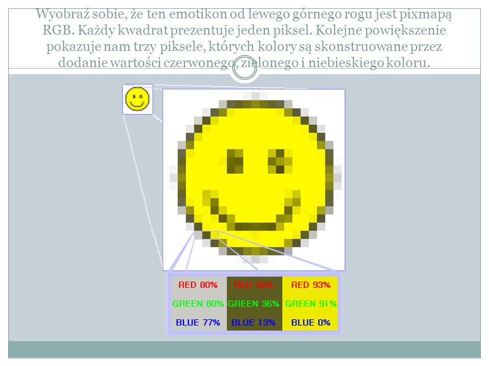 Wyobraź sobie, że ten emotikon od lewego górnego rogu jest pixmapą RGB. Każdy kwadrat prezentuje jeden piksel. Kolejne powiększenie pokazuje nam trzy