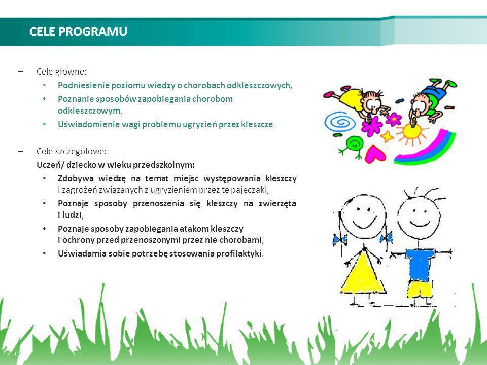 CELE PROGRAMU –Cele główne: Podniesienie poziomu wiedzy o chorobach odkleszczowych, Poznanie sposobów zapobiegania chorobom odkleszczowym, Uświadomien