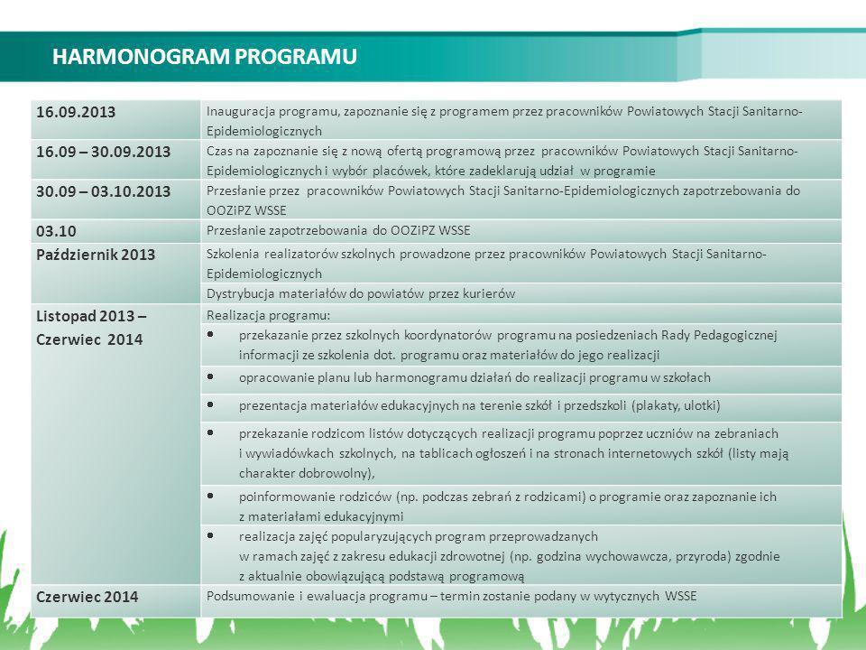 HARMONOGRAM PROGRAMU 16.09.2013 Inauguracja programu, zapoznanie się z programem przez pracowników Powiatowych Stacji Sanitarno- Epidemiologicznych 16