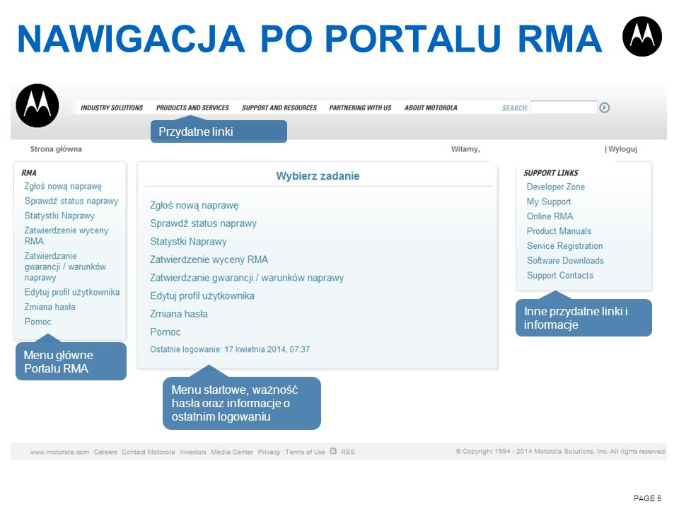 NAWIGACJA PO PORTALU RMA PAGE 5 Przydatne linki Menu główne Portalu RMA Menu startowe, ważność hasła oraz informacje o ostatnim logowaniu Inne przydat
