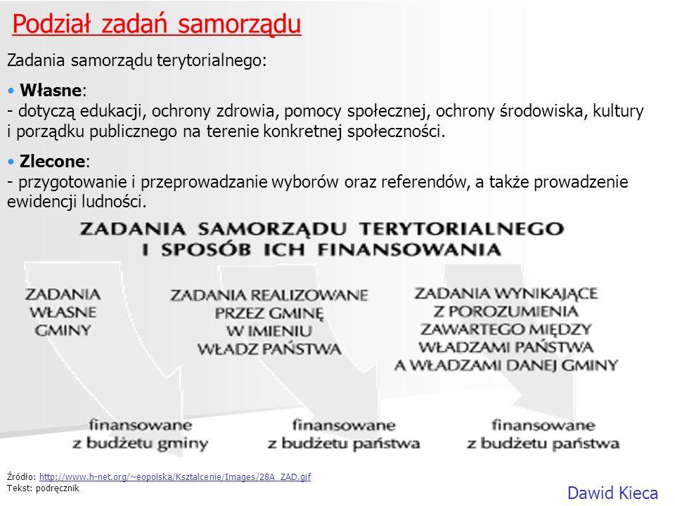 Rodzaje powiatów i ich władze SAMORZĄD POWIATOWY - Posiada władzę uchwałodawczą.