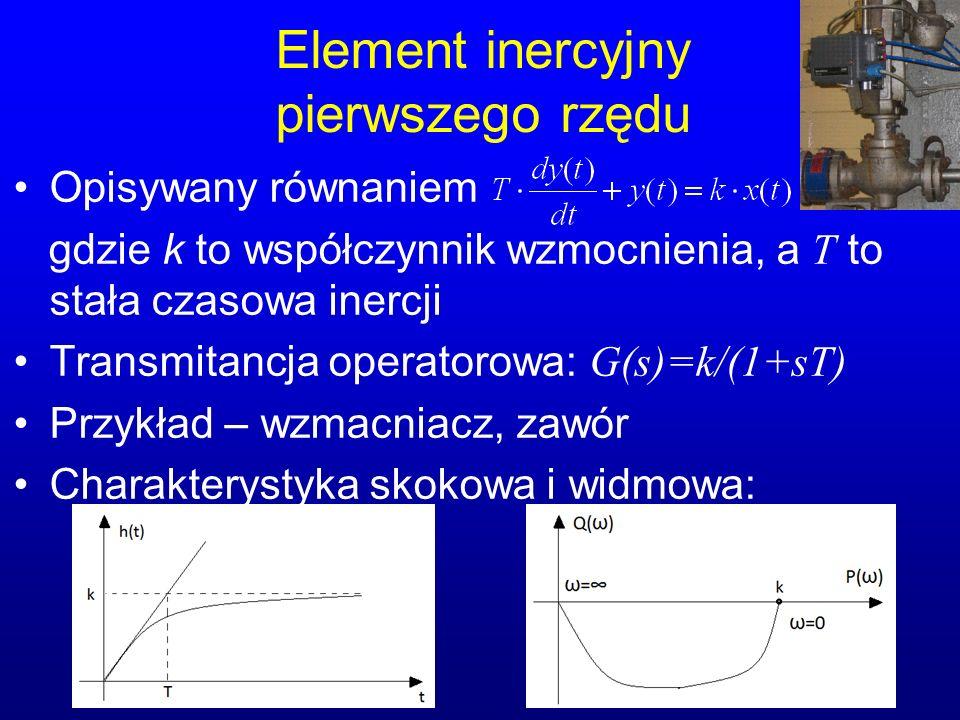 Element inercyjny pierwszego rzędu Opisywany równaniem gdzie k to współczynnik wzmocnienia, a T to stała czasowa inercji Transmitancja operatorowa: G(s)=k/(1+sT) Przykład – wzmacniacz, zawór Charakterystyka skokowa i widmowa:
