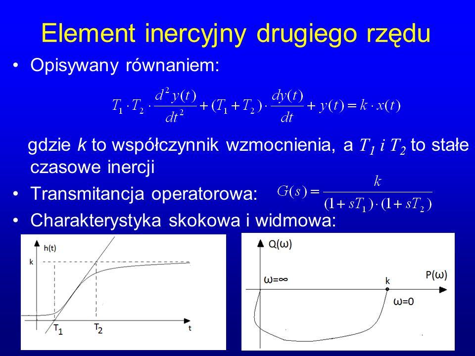 Element inercyjny drugiego rzędu Opisywany równaniem: gdzie k to współczynnik wzmocnienia, a T 1 i T 2 to stałe czasowe inercji Transmitancja operatorowa: Charakterystyka skokowa i widmowa: