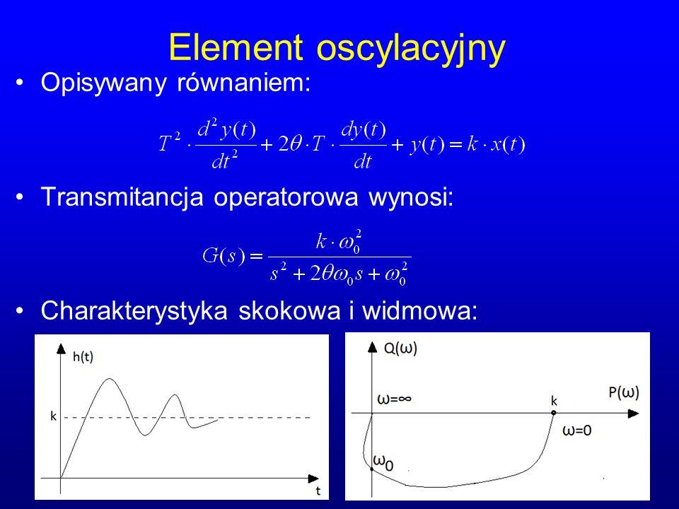 Element oscylacyjny Opisywany równaniem: Transmitancja operatorowa wynosi: Charakterystyka skokowa i widmowa: