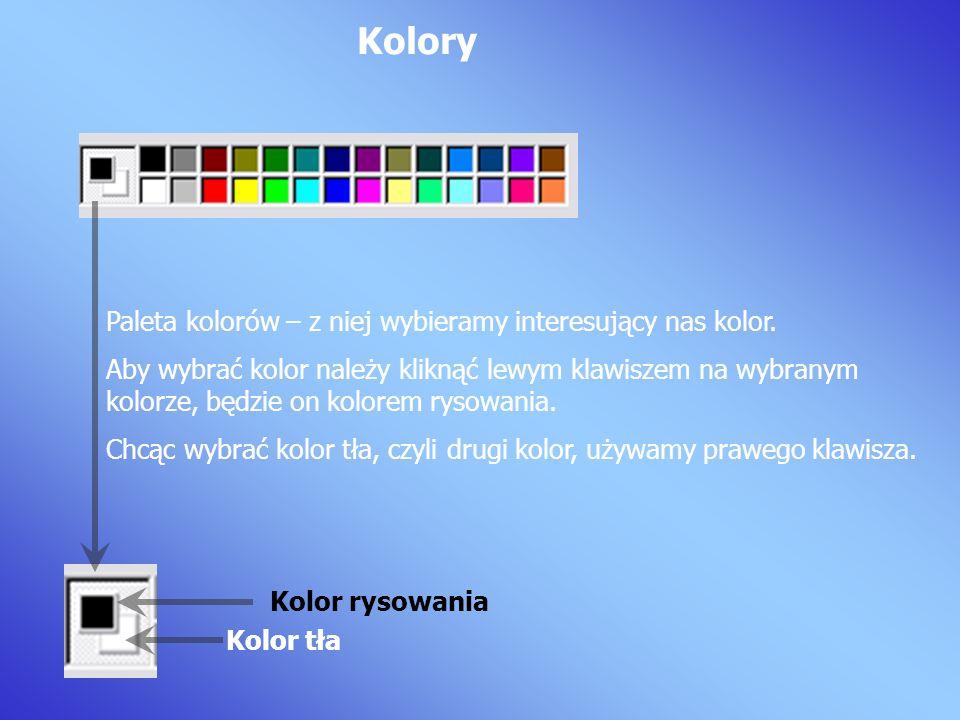 Przybornik Narzędzia Wybrany kolor Wybór kolorówPole rysowania Kolor tła Widok po uruchomieniu
