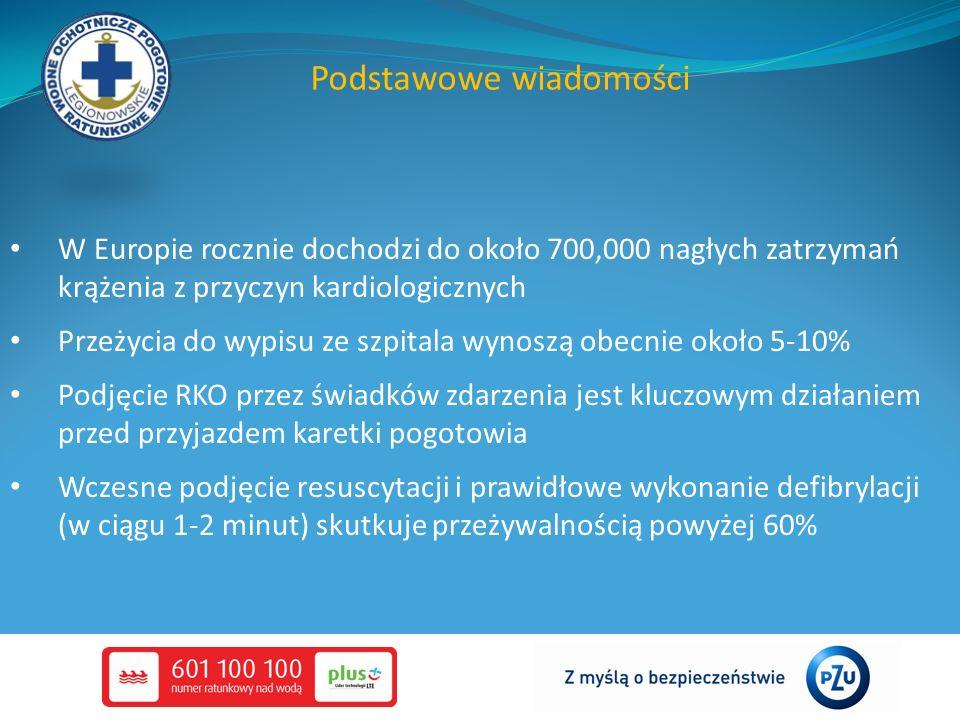 W Europie rocznie dochodzi do około 700,000 nagłych zatrzymań krążenia z przyczyn kardiologicznych Przeżycia do wypisu ze szpitala wynoszą obecnie około 5-10% Podjęcie RKO przez świadków zdarzenia jest kluczowym działaniem przed przyjazdem karetki pogotowia Wczesne podjęcie resuscytacji i prawidłowe wykonanie defibrylacji (w ciągu 1-2 minut) skutkuje przeżywalnością powyżej 60% Podstawowe wiadomości