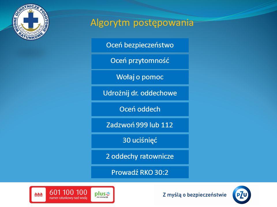 Algorytm postępowania Oceń bezpieczeństwo Oceń przytomność Wołaj o pomoc Udrożnij dr.