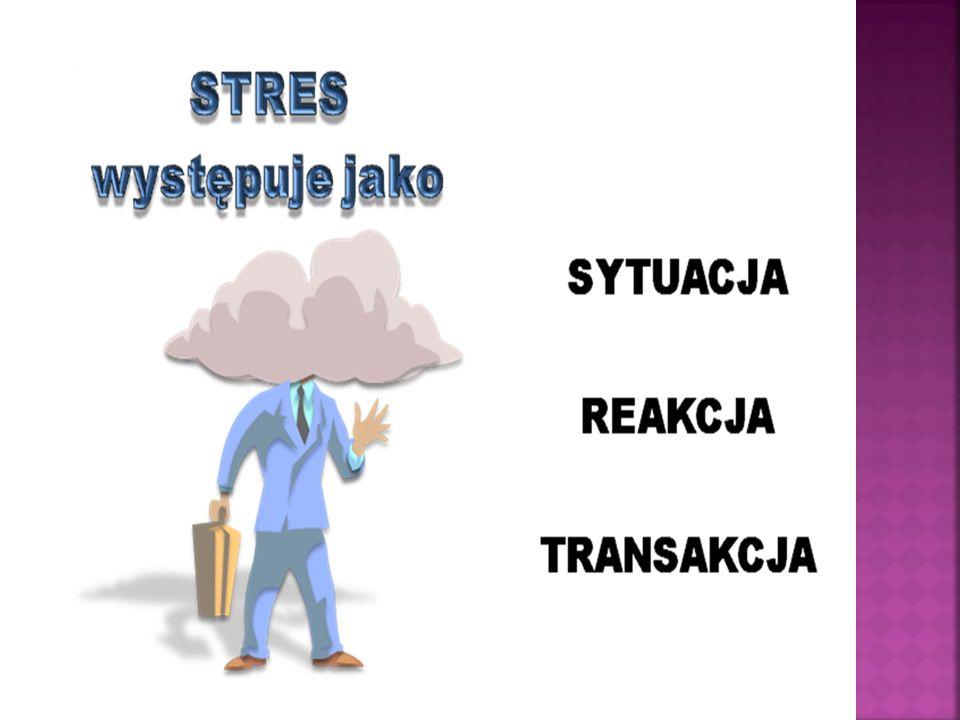 Sytuacja – stresem nazywa się sytuację trudną, która wytrąca jednostkę ze stanu równowagi i zakłóca jej spokój.