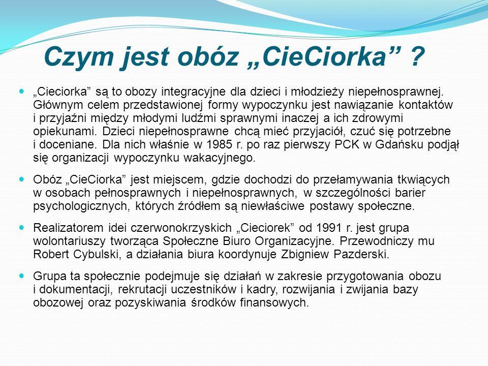 Czym jest obóz CieCiorka .