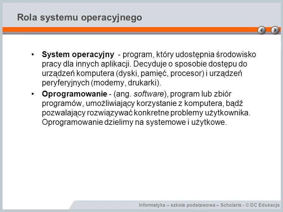 Informatyka – szkoła podstawowa – Scholaris - © DC Edukacja Rola systemu operacyjnego System operacyjny - program, który udostępnia środowisko pracy d
