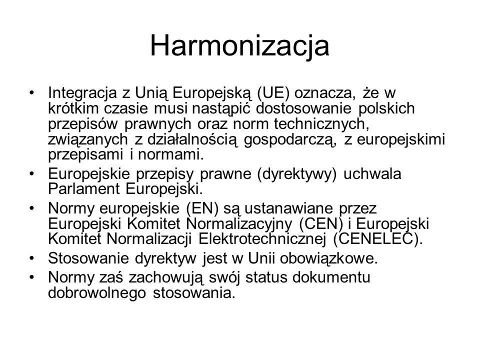 Harmonizacja Integracja z Unią Europejską (UE) oznacza, że w krótkim czasie musi nastąpić dostosowanie polskich przepisów prawnych oraz norm techniczn