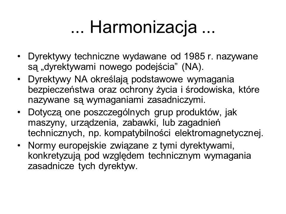 ... Harmonizacja... Dyrektywy techniczne wydawane od 1985 r. nazywane są dyrektywami nowego podejścia (NA). Dyrektywy NA określają podstawowe wymagani