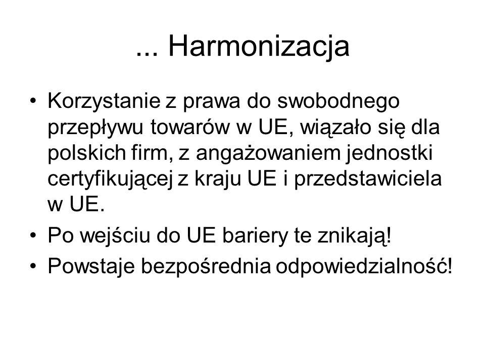 ... Harmonizacja Korzystanie z prawa do swobodnego przepływu towarów w UE, wiązało się dla polskich firm, z angażowaniem jednostki certyfikującej z kr
