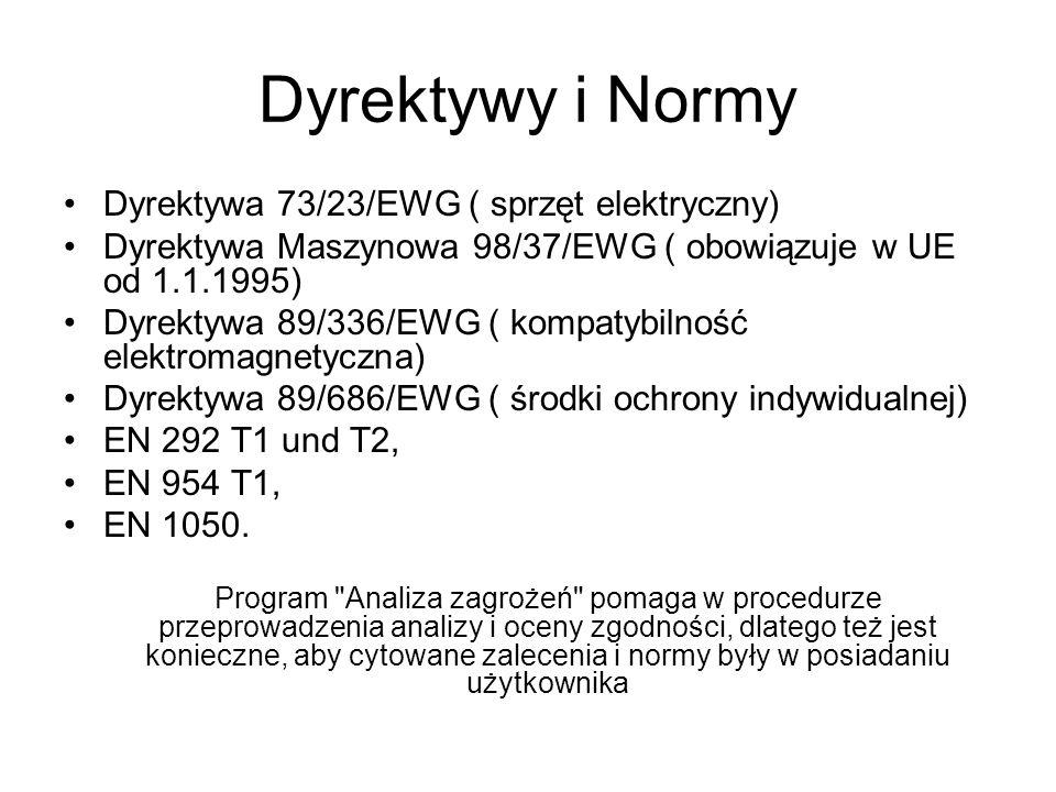 Dyrektywy i Normy Dyrektywa 73/23/EWG ( sprzęt elektryczny) Dyrektywa Maszynowa 98/37/EWG ( obowiązuje w UE od 1.1.1995) Dyrektywa 89/336/EWG ( kompat