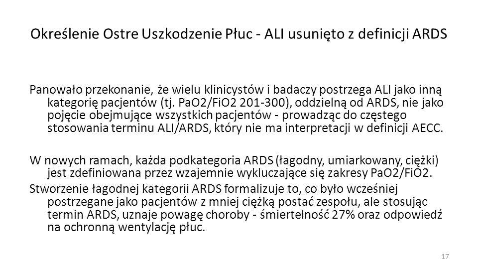 Określenie Ostre Uszkodzenie Płuc - ALI usunięto z definicji ARDS Panowało przekonanie, że wielu klinicystów i badaczy postrzega ALI jako inną kategor